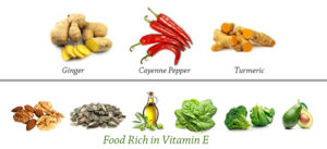 Food enrich with vitamin K and E prevent from DVT
